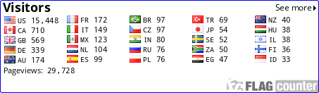http://flagcounter.com/count/FjT/bg=FFFFFF/txt=000000/border=0000FF/columns=5/maxflags=25/viewers=0/labels=1/pageviews=1/