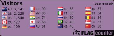 http://flagcounter.com/count/HsK/bg=9C7CA3/txt=000000/border=000000/columns=4/maxflags=20/viewers=0/labels=1/