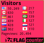 http://flagcounter.com/count/QzvL/bg=FF2E66/txt=000000/border=6DCC2D/columns=2/maxflags=12/viewers=0/labels=0/pageviews=1/