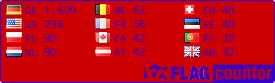 image: labels=1
