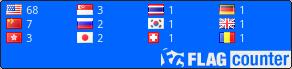 http://flagcounter.com/count/l3z/bg=0066FF/txt=EEEEEE/border=000000/columns=4/maxflags=12/viewers=3/labels=0/