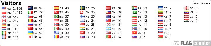 http://flagcounter.com/count/zGG/bg=FFFFFF/txt=000000/border=CCCCCC/columns=8/maxflags=60/viewers=0/labels=1/